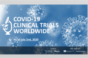 Worldwide Covid-19 Clinical Trials Report July Update