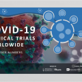 Covid-19 Clinical Trials Worldwide numbers for September